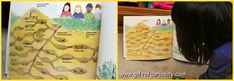 Learning about ant habitats through books #insectunit #kbn #preschoolscience || Gift of Curiosity