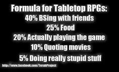 I think with my group it would be BS, food, playing, referencing stuff of the past, doing stupid stuff (mainly one or two characters) that gets us thrown into the type of dungeon you don't want to be locked in. Gamer Humor, Gaming Memes, Vanellope Von Schweetz, Dnd Funny, Pathfinder Rpg, D&d Dungeons And Dragons, Nerd Love, Tabletop Rpg, Fantasy Rpg