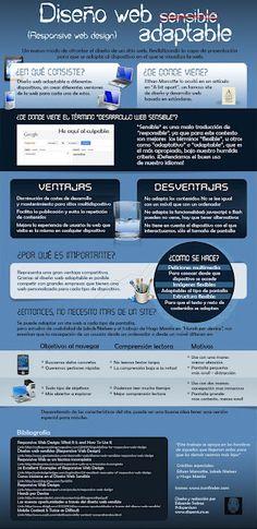 Infografía sobre diseño web adaptable a dispositivos móviles