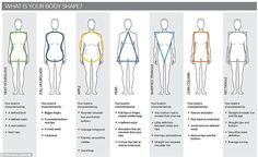 What Is Your Body Shape
