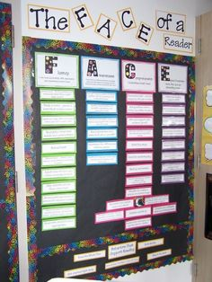 PTO 5: This bulletin board on reading is a great way to get the students to work or core concepts of reading. They can choose from any option under fluency, awareness, comprehension, and expand vocabulary. Each topic has multiple options beneath them to work on the main topic such as reread text, identify characters, summarize text, and use figurative language.