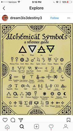 Gives a good description of symbols past and present. - - Gives a good description of symbols past and present. Witch Symbols, Occult Symbols, Magic Symbols, Symbols And Meanings, Occult Art, Alphabet Code, Alphabet Symbols, Ancient Alphabets, Ancient Symbols