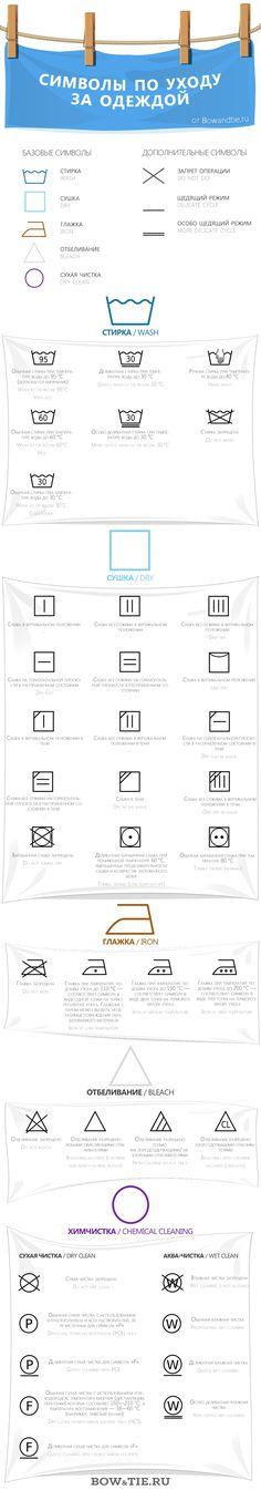 Символы по уходу за одеждой - инфографика