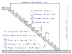 Calcul des escaliers Home Stairs Design, Interior Stairs, Interior Design Living Room, Stair Design, Stairs Architecture, Architecture Symbols, Stair Dimensions, Stair Ladder, Stair Plan