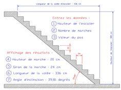 Calcul des escaliers