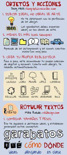Fuente|Artefactos Multimedia (IV): notas visuales. Por Néstor Alonso. Para Educacontic.