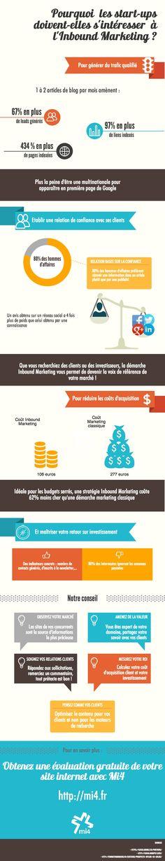 Pourquoi les start-ups doivent-elles s'intéresser à l'Inbound Marketing (Infographie)