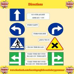 learning about directions - learning English