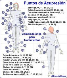 LOS DIEZ PUNTOS PRINCIPALES DE ACUPRESIÓN O DIGITOPUNTURA