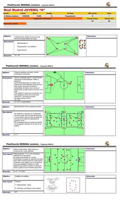 When you participate in soccer training, you will find that you are introduced to many different types of methods of play. One of the most important aspects of your soccer training regime is learning the basics of kicking the soccer b Football Coaching Drills, Soccer Training Drills, Soccer Drills For Kids, Soccer Workouts, Soccer Practice, Football Is Life, Football Soccer, Soccer Ball, Football Tactics
