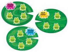 Literacy rotation chart for frogs - diff color frogs on the pads