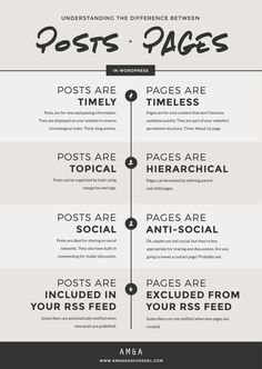 Understanding the difference between WordPress posts and pages. // WordPress Posts vs. Pages: What's the difference? Learn the different between WordPress posts and WordPress pages with this post. [Infographic]
