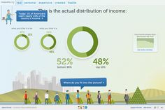 1   Infographic: Why The Rich Stay Rich   Co.Design: business + innovation + design
