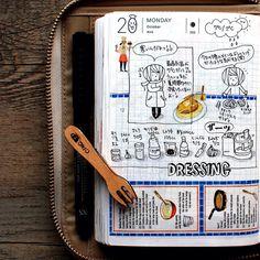 2014-10-20 ドレッシングが夕食だった日。美味しいドレッシングレシピをありがとうございました(。v_v。)ペコ 追加のレタス買ってきたよ(笑) #hobonichi #ほぼ日手帳 #絵日記倶楽部 #ほぼ日 #手帳 #絵日記 #日記 #手帳ゆる友