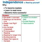 I-chart of Read to Someone for the use of Daily 5 routine. ...