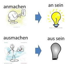 German Grammar, German Words, German Resources, Deutsch Language, Germany Language, German Language Learning, English Language, French Lessons, Spanish Lessons