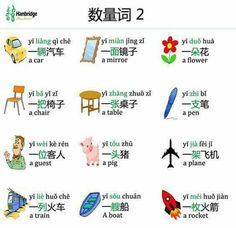 Learn Chinese language from Karen - A Chinese girl. I will master you in pronouncing chinese words with Pinyin. Learn Chinese Alphabet, Chinese Alphabet Letters, Learn Chinese Characters, Spanish Alphabet, Chinese Language, Japanese Language, German Language, Spanish Language, French Language