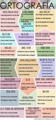 Spanish words that are pronounced the same but are written differently - ORTOGRAFÍA Spanish Grammar, Spanish Vocabulary, Spanish Words, Spanish Language Learning, Spanish Teacher, Spanish Classroom, Teaching Spanish, Speak Spanish, Ap Spanish