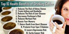 Top 10 Health Benefits of Drinking Coffee