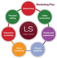 duckback marketing plan The right marketing plan identifies everything from 1) who your target customers are to 2) how you will reach them, to 3) how you will retain your customers so they repeatedly buy from you.