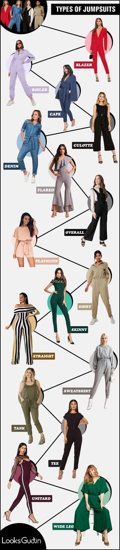 types of dresses names fashion vocabulary * dresses names types of - types of dresses with names - different types of dresses names - types of dresses names fashion vocabulary - types of dresses and their names Indian Fashion Dresses, Girls Fashion Clothes, Teen Fashion Outfits, Look Fashion, Trendy Fashion, Fashion Terminology, Fashion Terms, Dress Design Sketches, Fashion Design Sketches
