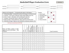 Basketball Practice Plan  Template Sample  Basketball Plays