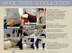 $16.99 This poster visually and verbally details the types of support that a doula can provide before, during, and after labor.