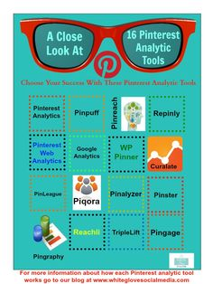 A Complete Guide To 16 Pinterest Social Media Marketing Analytic Tools #infographic