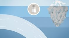 The Ocean Conveyor Belt – Infographic Animation on Behance