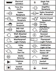 Architectural Electrical Symbols for Light Floor Plans ...