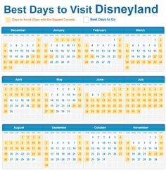Best days to visit Disneyland (not Disney World)