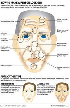 Image result for ben nye old age makeup tutorial