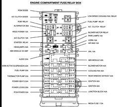 F350 Fuse Relay Box
