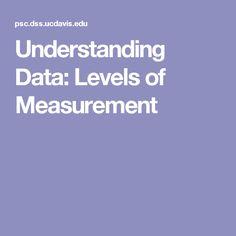 Understanding Data: Levels of Measurement