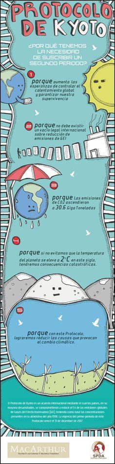 21 Ideas De Ecología Y Ambiente Ecología Medio Ambiente Cambio Climatico