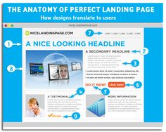 B2B Landing Page 2019