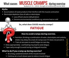 What causes muscle cramps during exercise and how to avoid them.