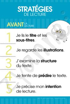 Learn French Videos Watches French Videos For Kids Link French Teaching Resources, Primary Teaching, Teaching French, Teaching Time, Read In French, How To Speak French, Learn French, French Education, French Grammar