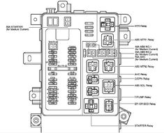 Image result for 2005 lexus lx470 wiring diagram (With