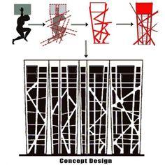 Daniel Libeskind's Design Process