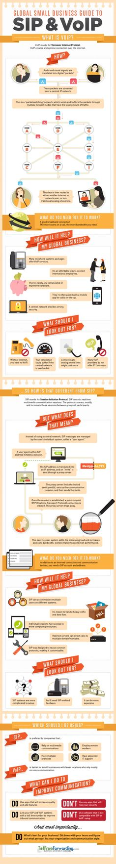 AWESOME infographic explaining VoIP & SIP, and even its impact on businesses. Definitely recommend checking it out.