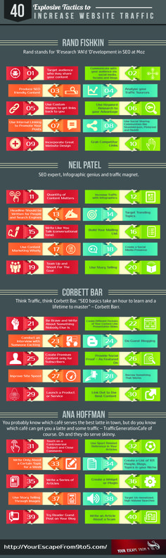 40-Explosive-Tactics-to-Increase-Website-Traffic-Infographic