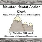 This file contains everything you need to make an anchor chart for the mountain habitat. This anchor chart will help you introduce and explore the ...