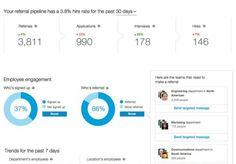 ONE: LinkedIn Referrals, la herramienta para que los empleados recomienden candidatos