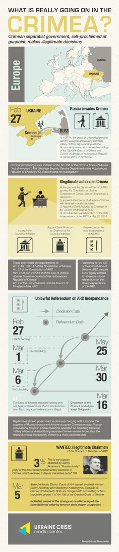 What Is Really Going On in the Crimea | #infographics repinned by @Piktochart
