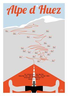 A4 Poster Alpe d Huez Fahrrad Plakat Tour de France