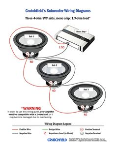Top 10 Subwoofer Wiring Diagram Free Download 3svc 4 Ohm