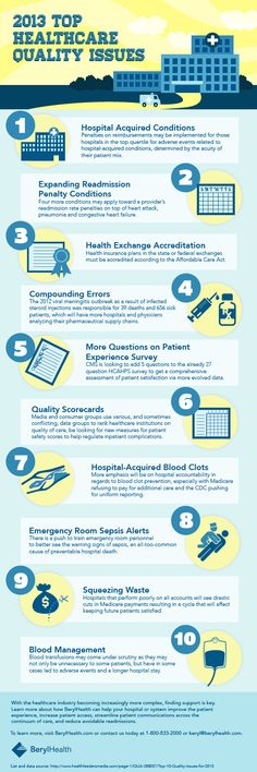 A recent HealthLeaders Media article, Top 10 Quality Issues for 2013, recapped the major concerns for healthcare for the year ahead. Whether a provider, patient or payor, these concerns are ones you'll want to be aware of. From high-level administrative topics, to clinical care quality and patient safety, this infographic from BerylHealth will help to summarize this year's Top Quality Issues in a swift, digestible fashion. Enjoy!
