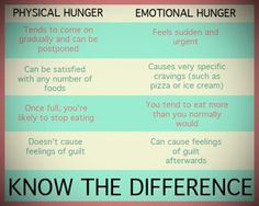 Запомни разницу!
