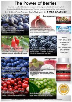 """""""Prevention is better than cure!"""" Get rid of diseases with LUXXE RENEW! 8 powerful berries all in 1 megacapsule! Grab yours now! PM me. Fiber Rich Fruits, Health And Wellness, Health Fitness, Anti Aging Supplements, Acai Berry, How To Increase Energy, Pomegranate, Whitening, Benefit"""